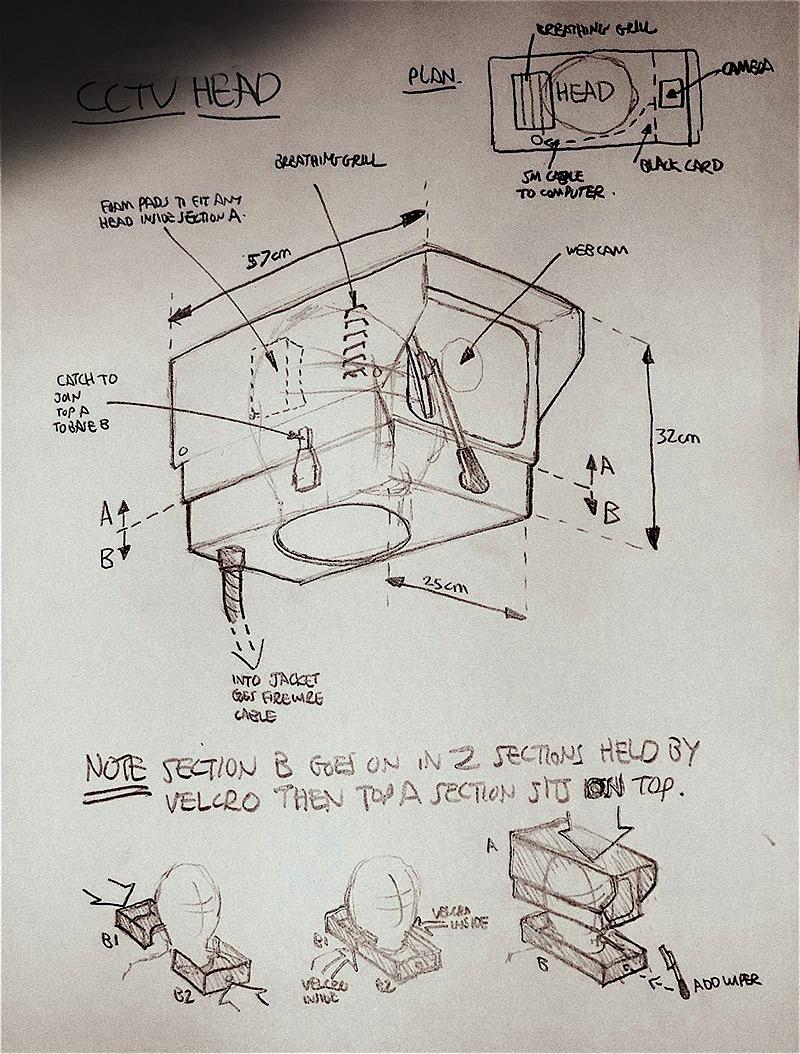 alternate design for covert camera surveillance system by ecocide artist alexander james hamilton